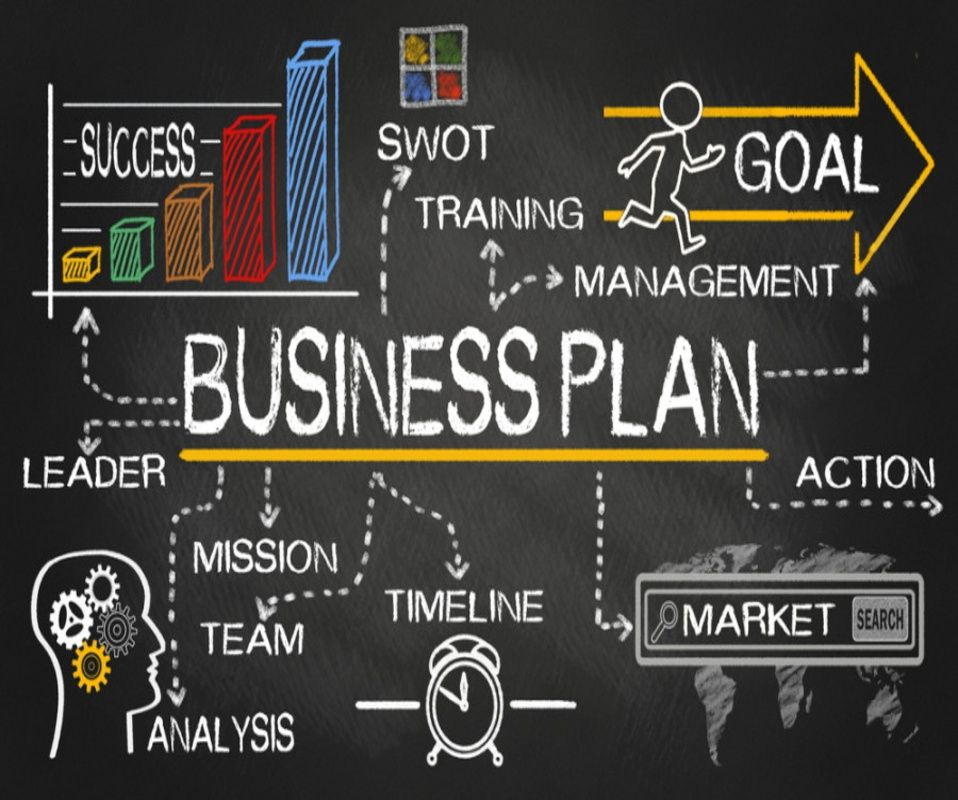 Specific Reasons For Inscribing A Business Plan