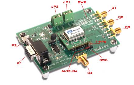 GPS Synchronization (GypSync) Module